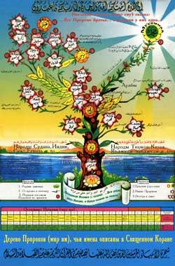 Дерево Пророков (Tree of Prophets)